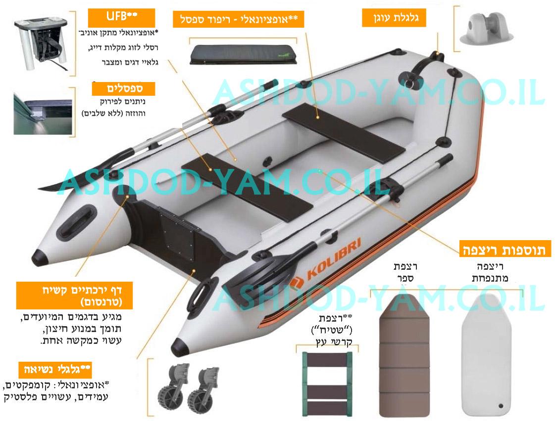 סירות גומי מקצועיות KOLIBRI - קוליברי - תרשים סדרות המנוע-סטנדרט