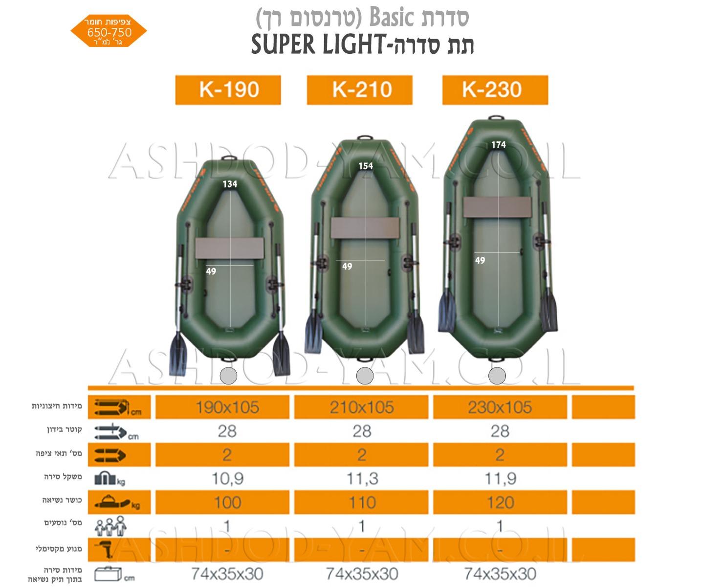 השוואת דגמי סירות קוליברי מסדרת סירות משוטים - חתירה -SUPERLIGHT